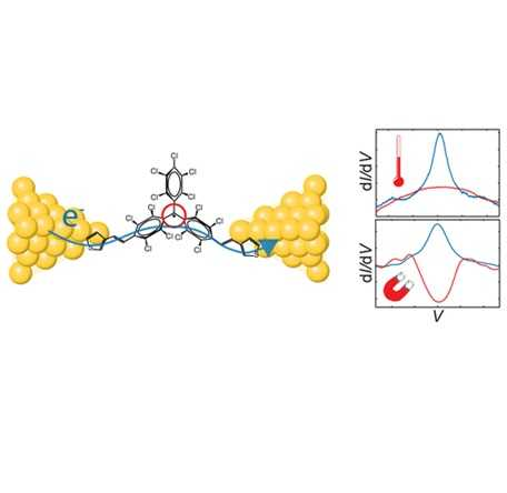U6.News Kondo effect in a neutral and stable all organic radical single molecule break junction